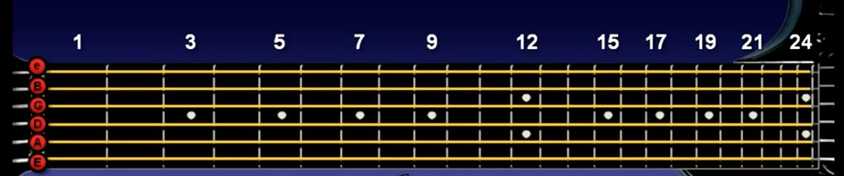 Гриф гитары вид сверху