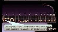 Основы музыкальной теории — Музыкальный алфавит